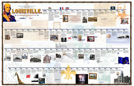 history_of_louisville_timeline_poster